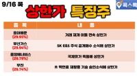 09/16(목) [상한가특징주] 흥아해운, 부산가스, 중앙에너비스, 우진