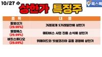 10/27(수) [상한가특징주] 동방선기, 엘엠에스, 버킷스튜디오